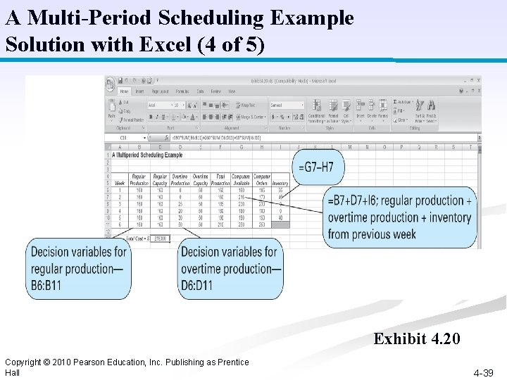 A Multi-Period Scheduling Example Solution with Excel (4 of 5) Exhibit 4. 20 Copyright
