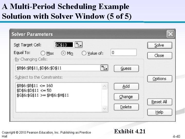 A Multi-Period Scheduling Example Solution with Solver Window (5 of 5) Copyright © 2010