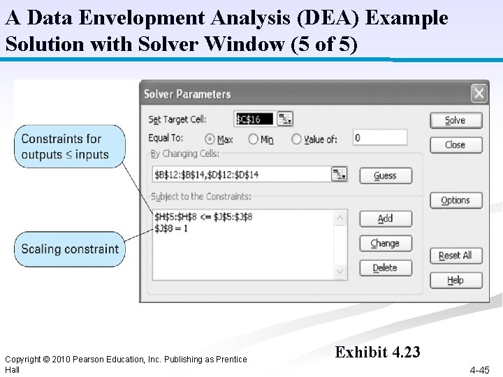 A Data Envelopment Analysis (DEA) Example Solution with Solver Window (5 of 5) Copyright
