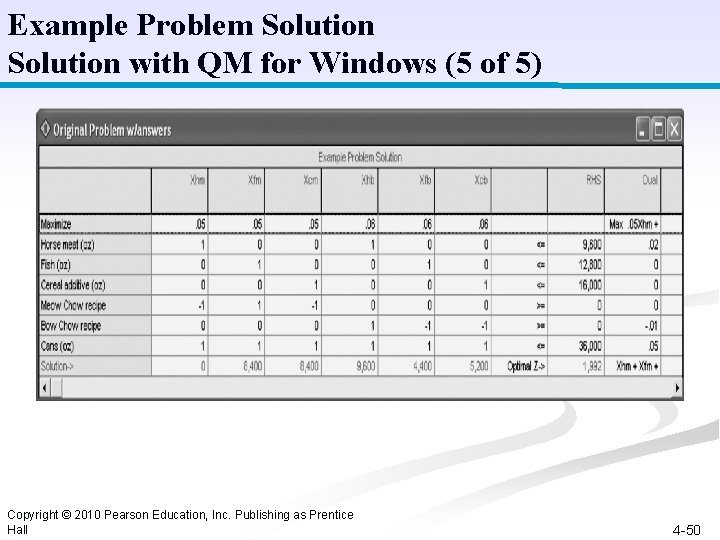 Example Problem Solution with QM for Windows (5 of 5) Copyright © 2010 Pearson