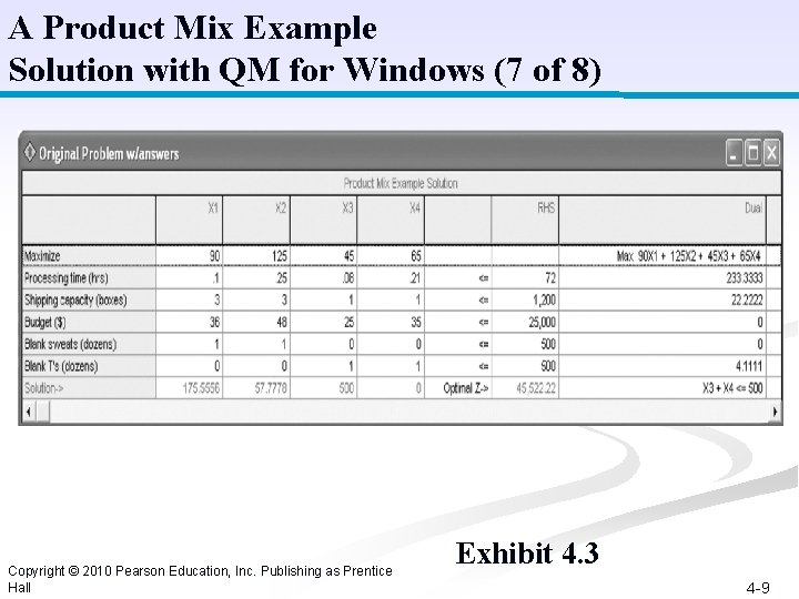 A Product Mix Example Solution with QM for Windows (7 of 8) Copyright ©