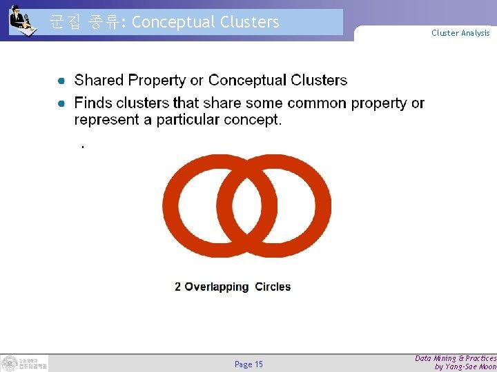군집 종류: Conceptual Clusters Page 15 Cluster Analysis Data Mining & Practices by Yang-Sae