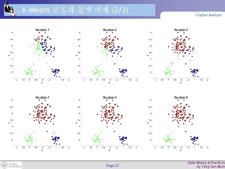 K-Means 군집화 실행 예제 (2/2) Page 22 Cluster Analysis Data Mining & Practices by