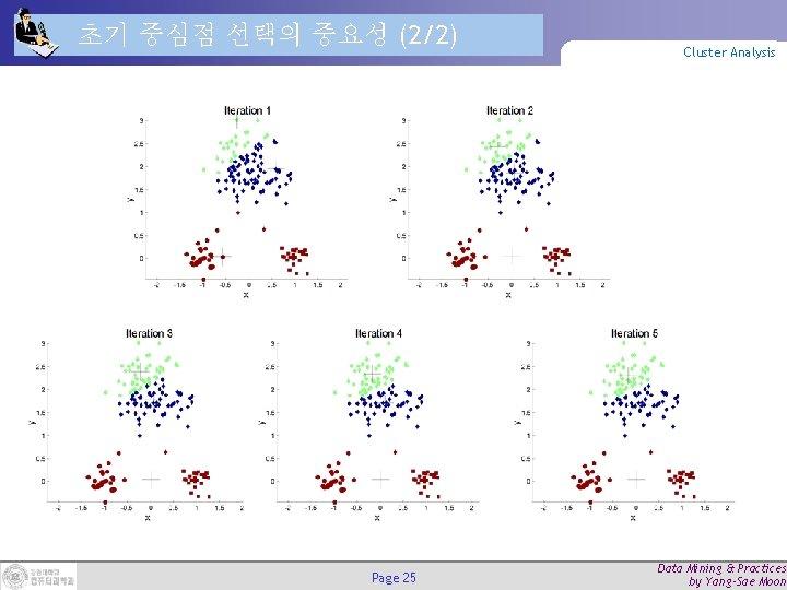 초기 중심점 선택의 중요성 (2/2) Page 25 Cluster Analysis Data Mining & Practices by