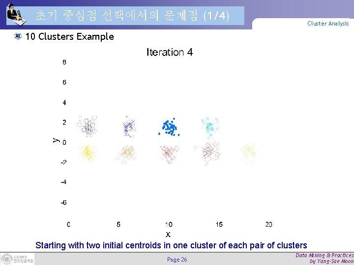 초기 중심점 선택에서의 문제점 (1/4) Cluster Analysis 10 Clusters Example Starting with two initial