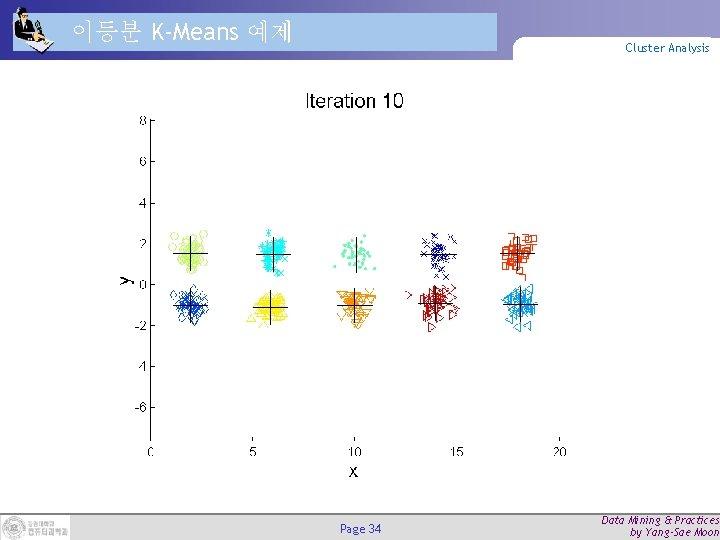 이등분 K-Means 예제 Cluster Analysis Page 34 Data Mining & Practices by Yang-Sae Moon