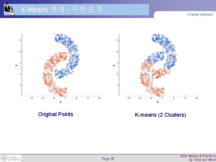 K-Means 한계 – 구형 모양 Original Points Cluster Analysis K-means (2 Clusters) Page 38