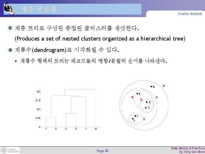 계층 군집화 Cluster Analysis 계층 트리로 구성된 중첩된 클러스터를 생성한다. (Produces a set of