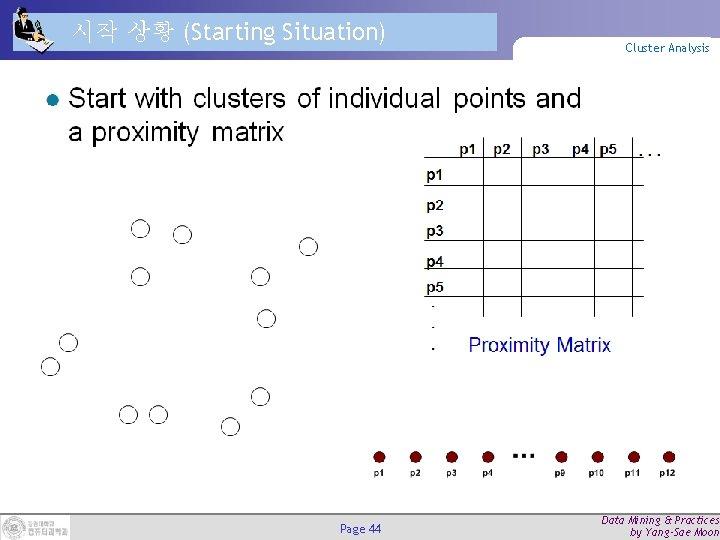 시작 상황 (Starting Situation) Page 44 Cluster Analysis Data Mining & Practices by Yang-Sae