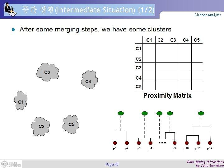 중간 상황(Intermediate Situation) (1/2) Page 45 Cluster Analysis Data Mining & Practices by Yang-Sae