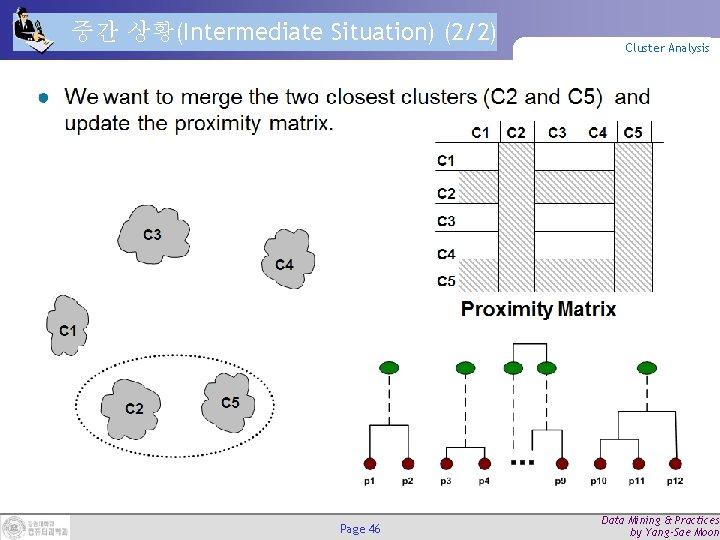 중간 상황(Intermediate Situation) (2/2) Page 46 Cluster Analysis Data Mining & Practices by Yang-Sae