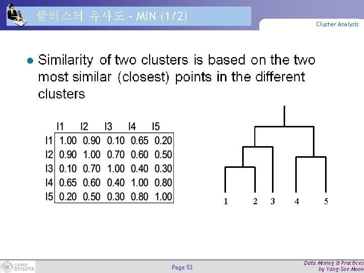 클러스터 유사도 – MIN (1/2) Cluster Analysis 1 Page 53 2 3 4 5