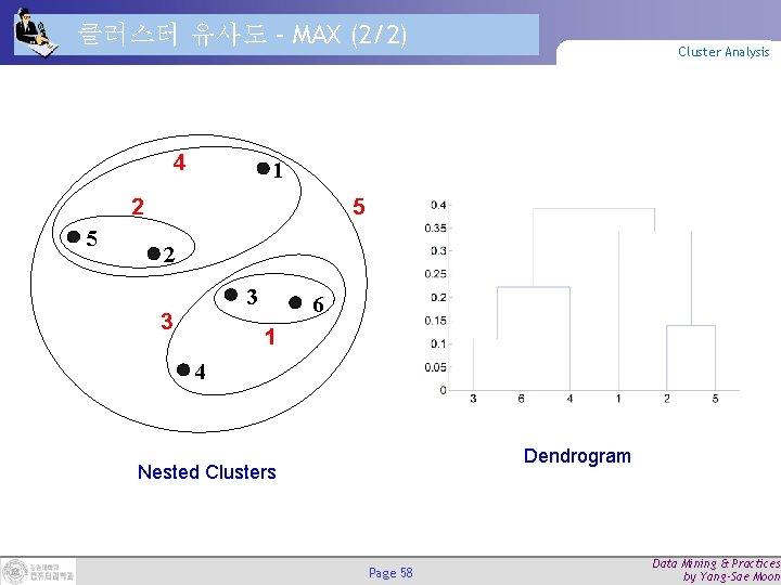 클러스터 유사도 – MAX (2/2) 4 1 5 2 5 Cluster Analysis 2 3