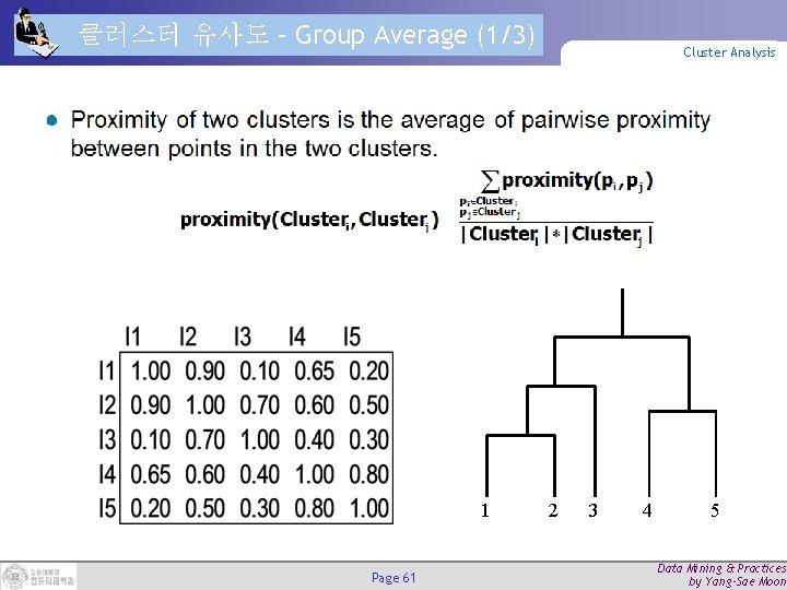 클러스터 유사도 – Group Average (1/3) 1 Page 61 Cluster Analysis 2 3 4