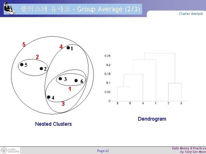 클러스터 유사도 – Group Average (2/3) 5 4 Cluster Analysis 1 2 5 2