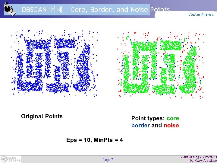 DBSCAN 예제 – Core, Border, and Noise Points Page 71 Cluster Analysis Data Mining
