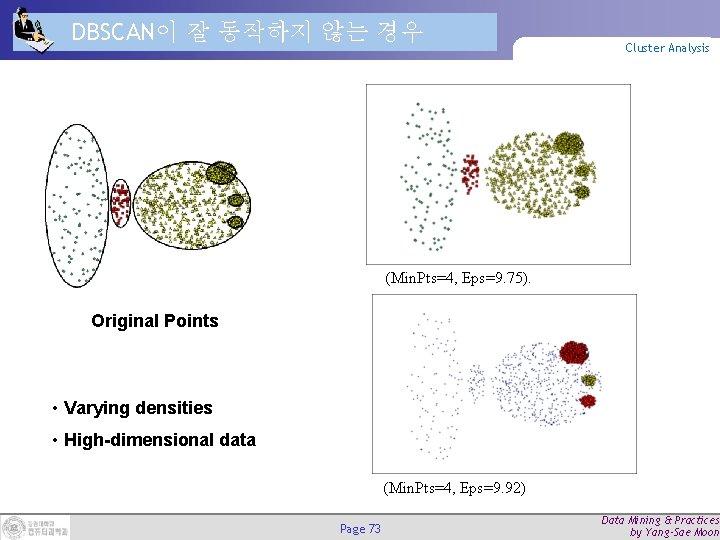 DBSCAN이 잘 동작하지 않는 경우 Cluster Analysis (Min. Pts=4, Eps=9. 75). Original Points •