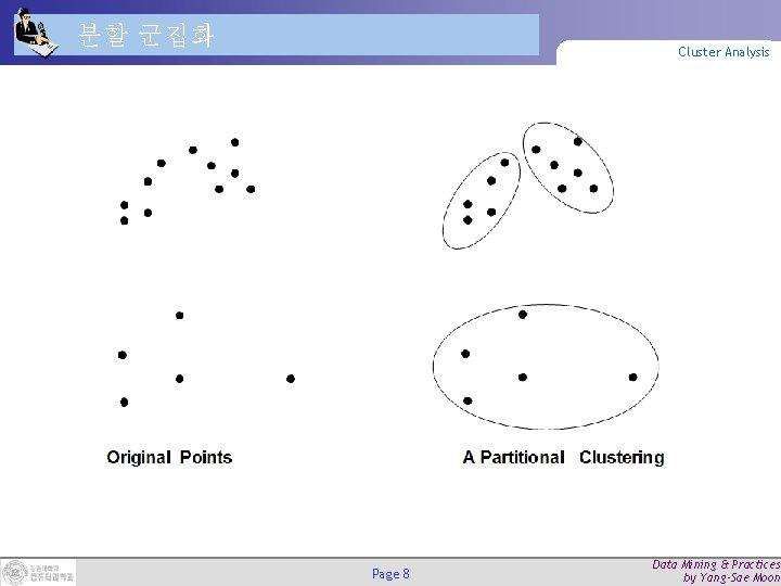분할 군집화 Cluster Analysis Page 8 Data Mining & Practices by Yang-Sae Moon