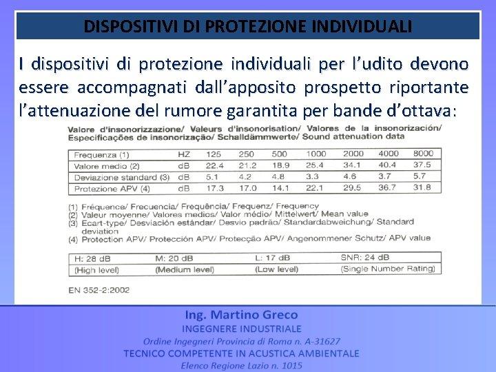 DISPOSITIVI DI PROTEZIONE INDIVIDUALI I dispositivi di protezione individuali per l'udito devono essere accompagnati