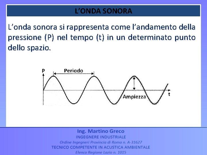 L'ONDA SONORA L'onda sonora si rappresenta come l'andamento della pressione (P) nel tempo (t)
