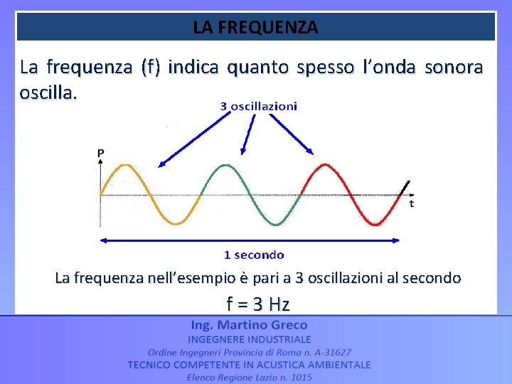 LA FREQUENZA La frequenza (f) indica quanto spesso l'onda sonora oscilla. La frequenza nell'esempio