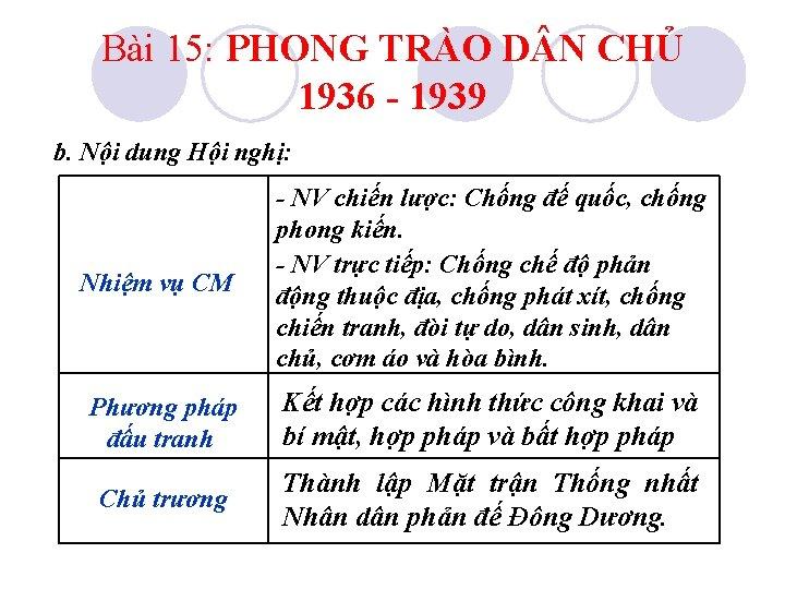 Bài 15: PHONG TRÀO D N CHỦ 1936 - 1939 b. Nội dung Hội