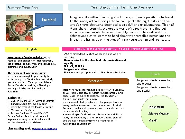 Year One Summer Term One Overview Summer Term One Eureka! English Programme of study