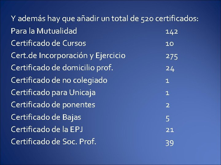 Y además hay que añadir un total de 520 certificados: Para la Mutualidad 142