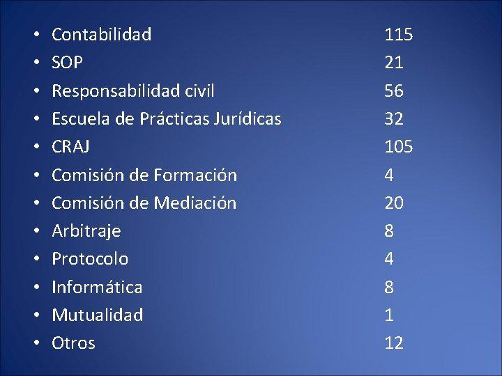 • • • Contabilidad SOP Responsabilidad civil Escuela de Prácticas Jurídicas CRAJ Comisión