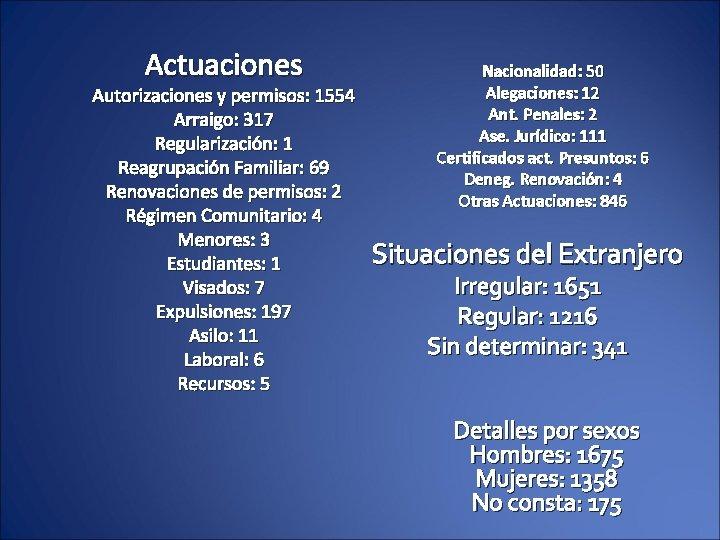 Actuaciones Autorizaciones y permisos: 1554 Arraigo: 317 Regularización: 1 Reagrupación Familiar: 69 Renovaciones de