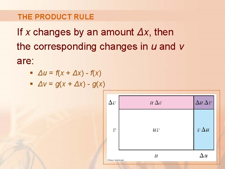 THE PRODUCT RULE If x changes by an amount Δx, then the corresponding changes