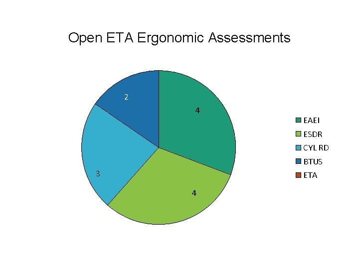 Open ETA Ergonomic Assessments 2 4 EAEI ESDR CYL RD BTUS 3 ETA 4