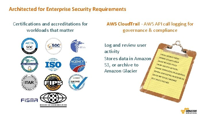 Architected for Enterprise Security Requirements Certifications and accreditations for workloads that matter AWS Cloud.