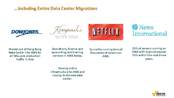 . . . Including Entire Data Center Migrations Moved out of Hong Kong Data