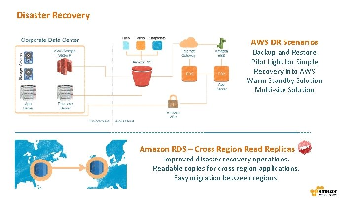 Disaster Recovery AWS DR Scenarios Backup and Restore Pilot Light for Simple Recovery into