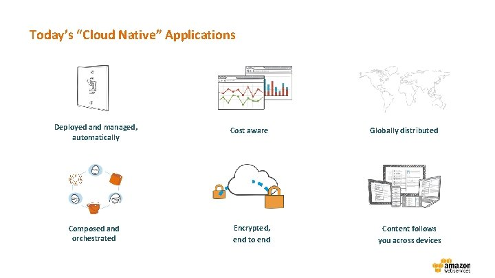 """Today's """"Cloud Native"""" Applications Deployed and managed, automatically Composed and orchestrated Cost aware Encrypted,"""