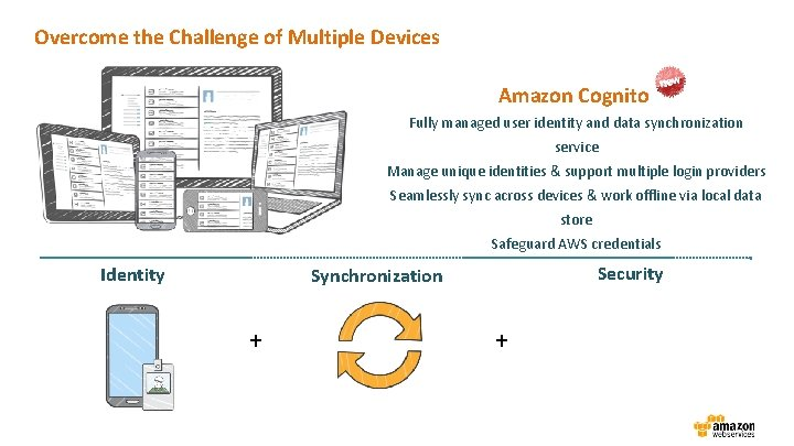 Overcome the Challenge of Multiple Devices Amazon Cognito Fully managed user identity and data