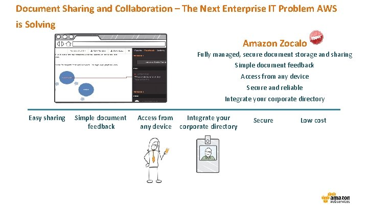 Document Sharing and Collaboration – The Next Enterprise IT Problem AWS is Solving Amazon