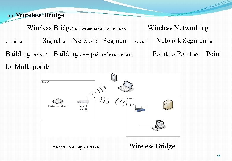 ២. ៤ Wireless Bridge ជ ឧបករណមយដ លបរ ន កនង សរ បដកន Signal ព Wireless