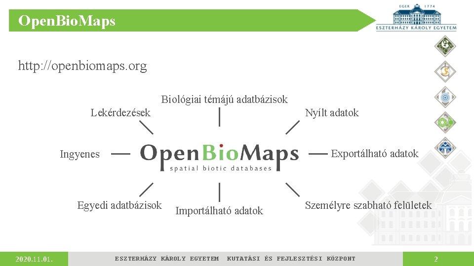 Open. Bio. Maps http: //openbiomaps. org Biológiai témájú adatbázisok Lekérdezések Nyílt adatok Exportálható adatok