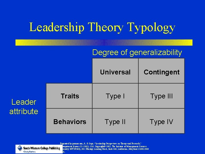 Leadership Theory Typology Degree of generalizability Leader attribute Universal Contingent Traits Type III Behaviors