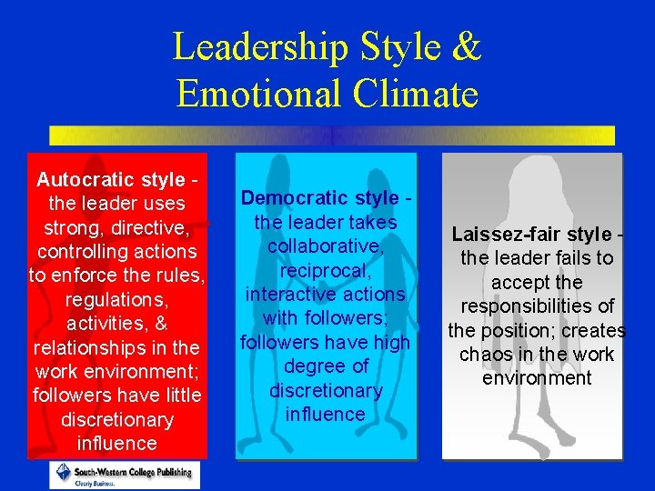 Leadership Style & Emotional Climate Autocratic style the leader uses strong, directive, controlling actions