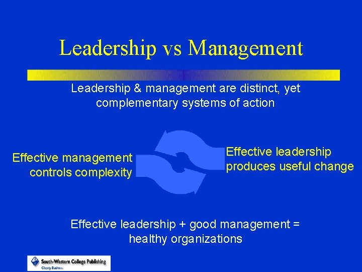 Leadership vs Management Leadership & management are distinct, yet complementary systems of action Effective