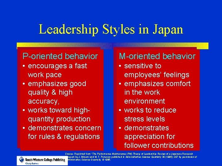 Leadership Styles in Japan P-oriented behavior M-oriented behavior • encourages a fast work pace