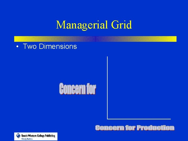 Managerial Grid • Two Dimensions