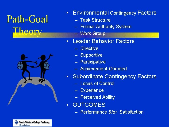 Path-Goal Theory • Environmental Contingency Factors – Task Structure – Formal Authority System –