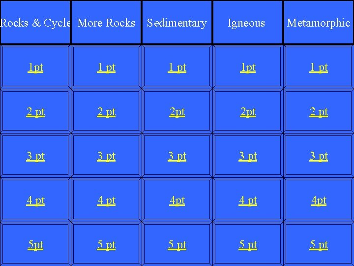 Rocks & Cycle More Rocks Sedimentary Igneous Metamorphic 1 pt 1 pt 2 pt