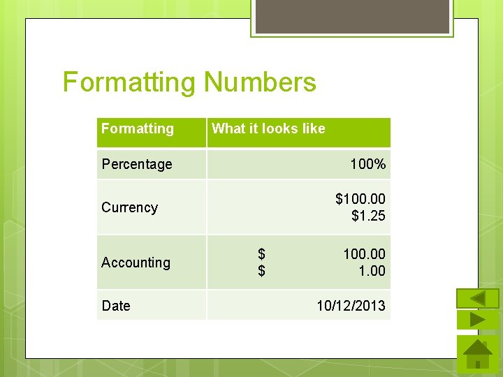 Formatting Numbers Formatting What it looks like Percentage 100% $100. 00 $1. 25 Currency