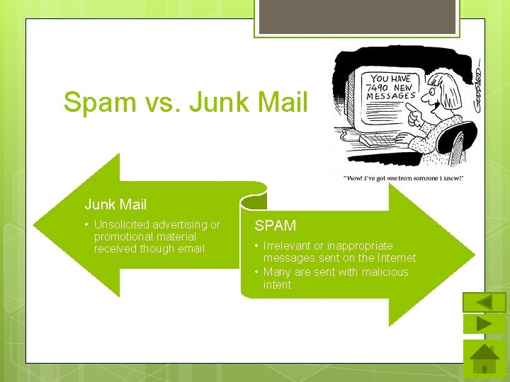 Spam vs. Junk Mail • Unsolicited advertising or promotional material received though email SPAM