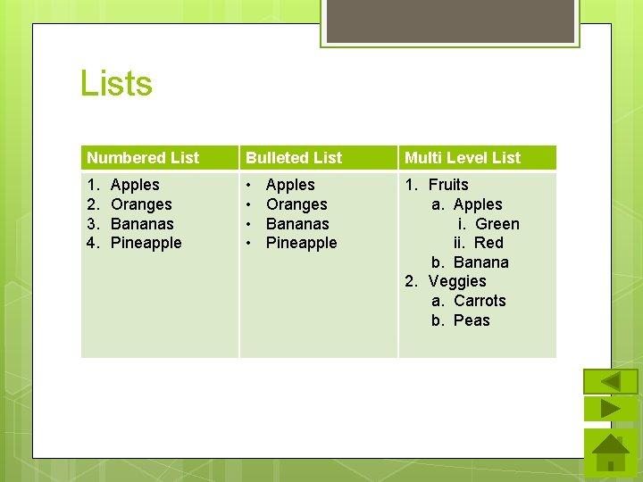 Lists Numbered List Bulleted List Multi Level List 1. 2. 3. 4. • •